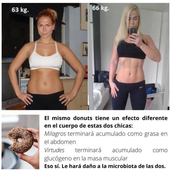 Niños y Cirugía de pérdida de peso